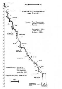 harta Avenul din Coltii Grindului